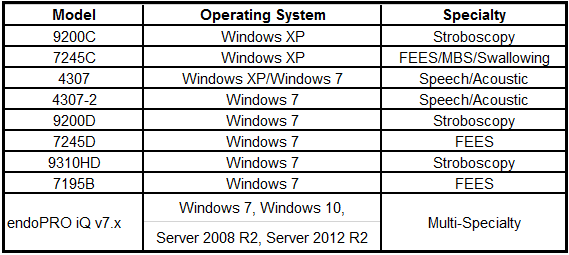 Systems that support the Microsoft Security Advisory 4025685